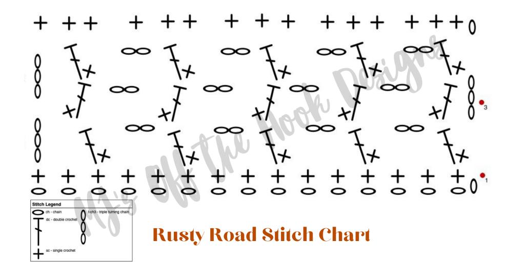 Lace stitch pattern chart